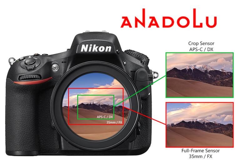 Fotograf Makinesi Sensoru Konyada